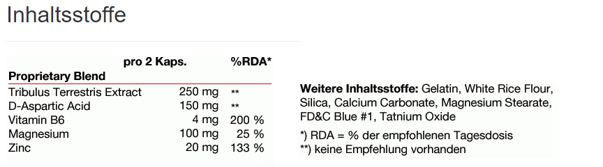 Inhaltsstoffe von Ciavil und Dosierung
